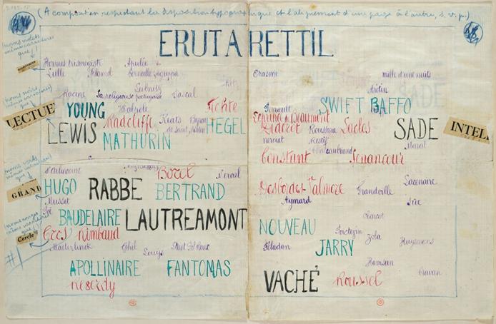 Figure 1. ERUTARETTIL. Source: Andre Breton, Littérature (Nouvelle série). 1923. n° 11-12